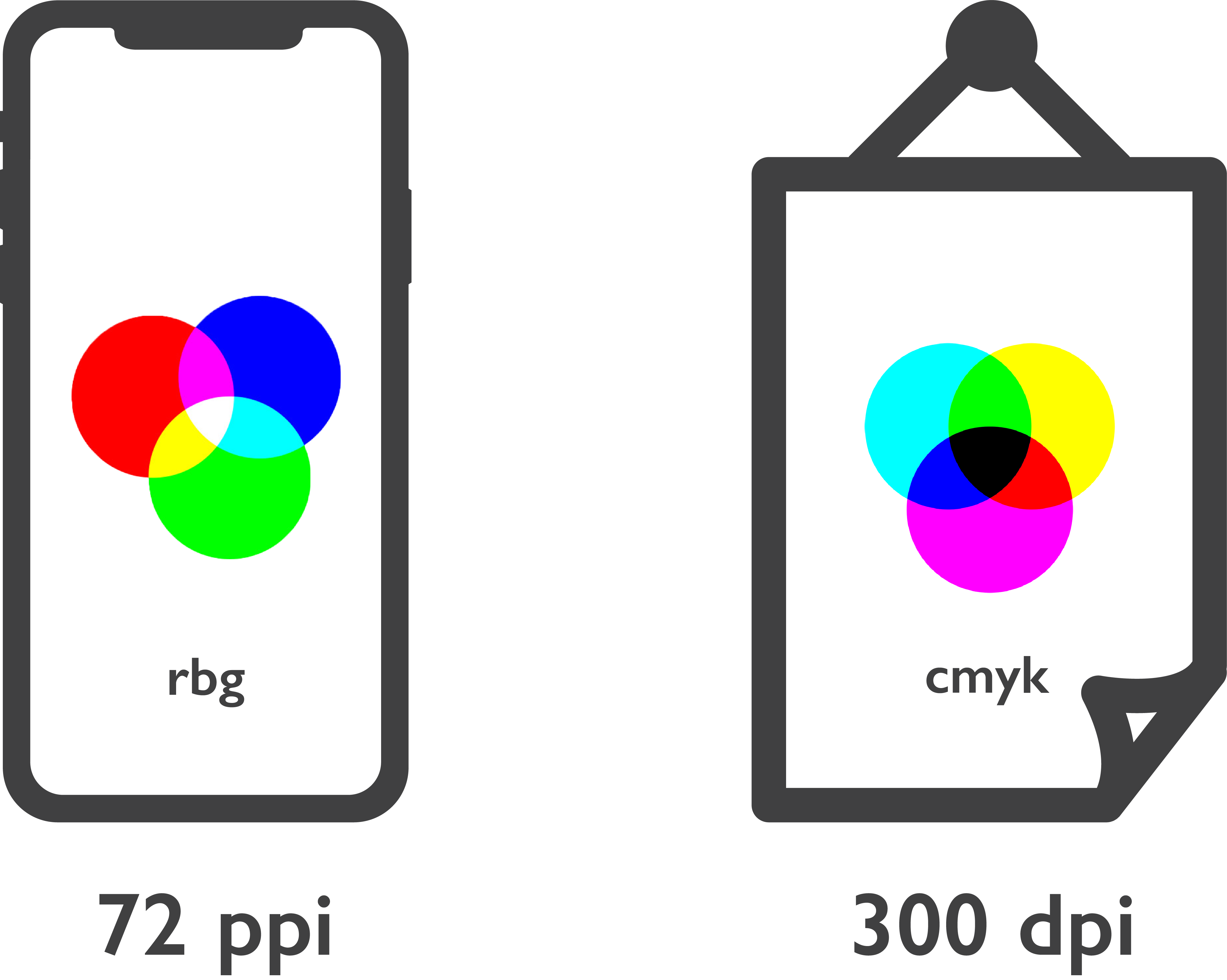 graphics cmyk vs rgb