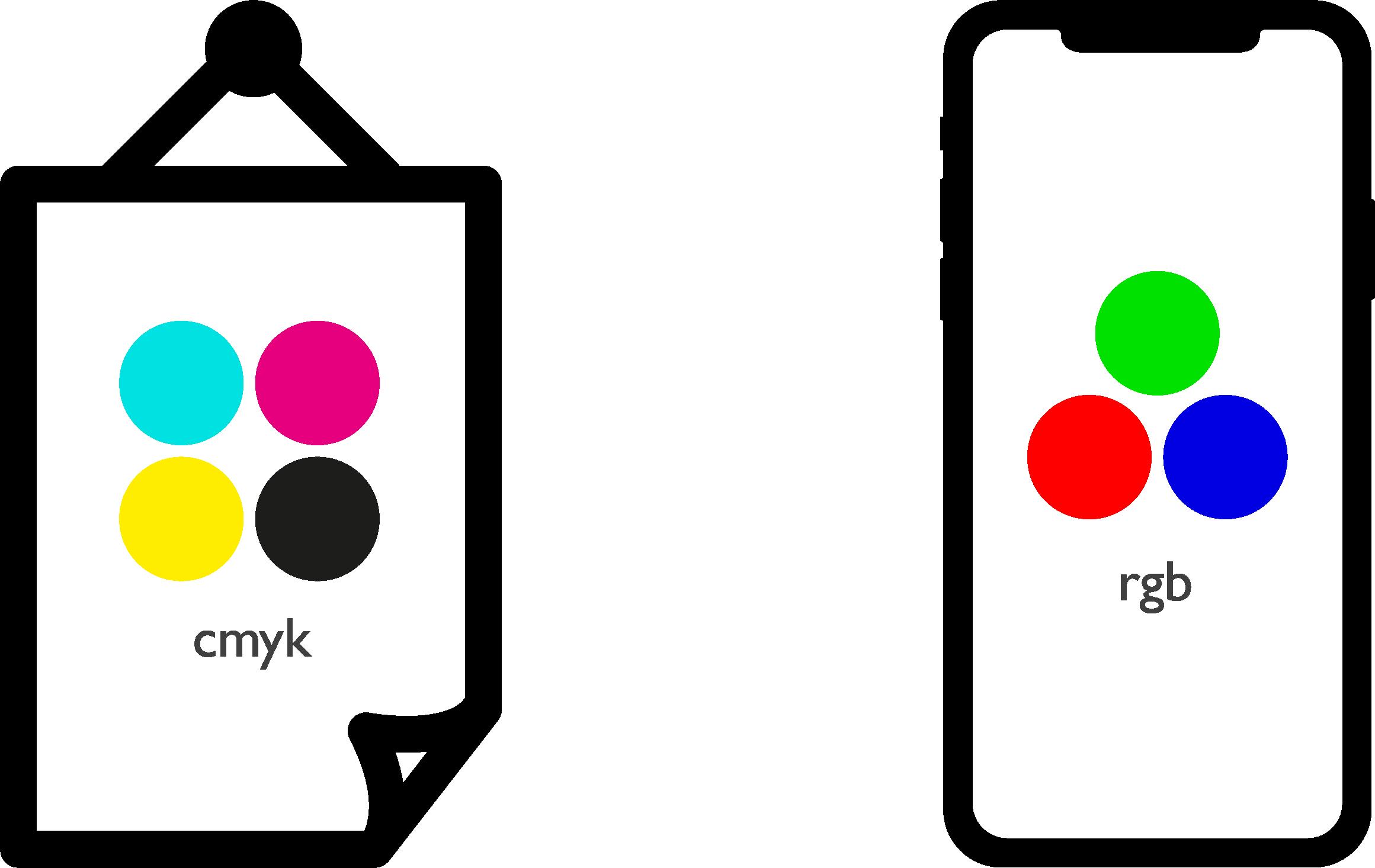 visual example of cmyk vs rgb